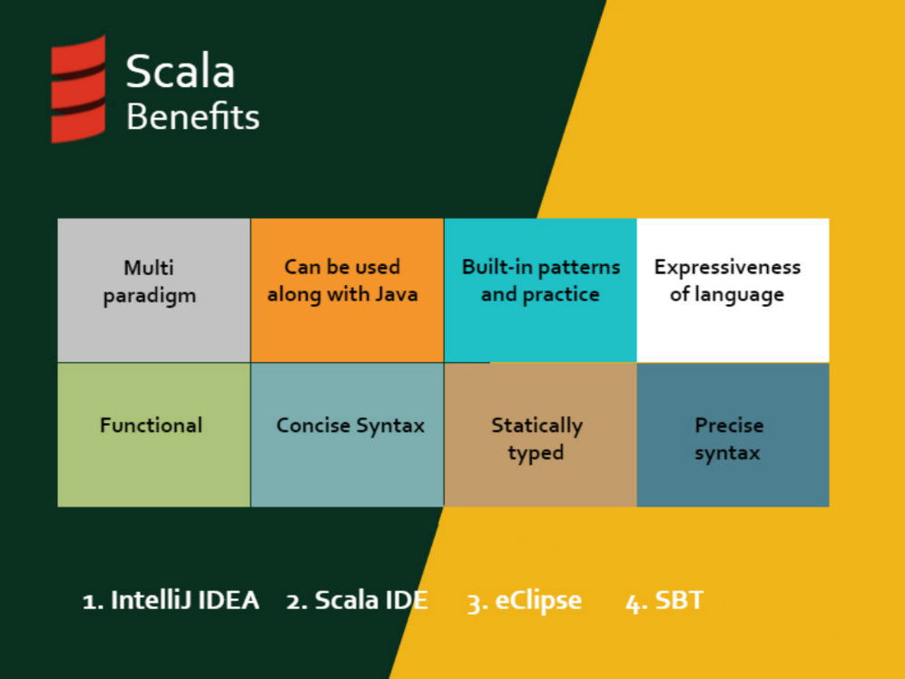 What is special about Scala?